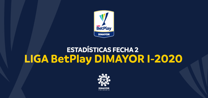 Estadisticas De La Fecha 2 En La Liga Betplay Dimayor I 2020 Dimayor