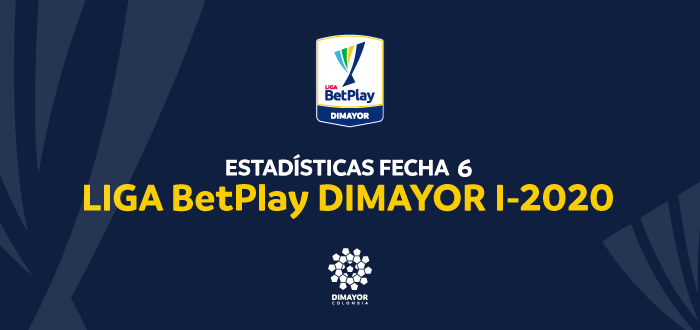 Estadisticas De La Fecha 6 En La Liga Betplay Dimayor I 2020 Dimayor