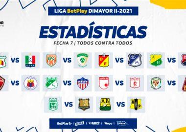 Datos previos Fecha 7 Liga BetPlay