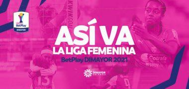 Liga Femenina BetPlay DIMAYOR 2021