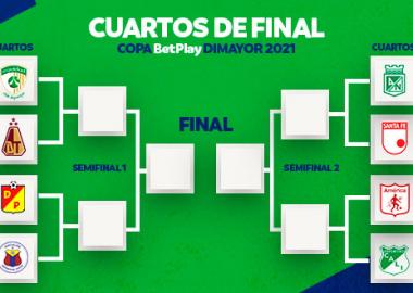 Copa BetPlay Cuartos de final