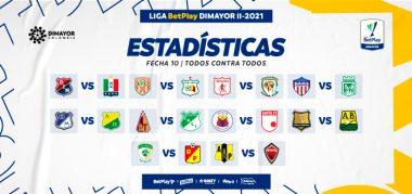 Datos previos Fecha 10 Liga BetPlay DIMAYOR