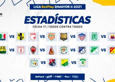 Datos previos Fecha 11 Liga BetPlay DIMAYOR