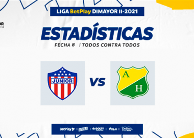 Junior vs Atlético Huila