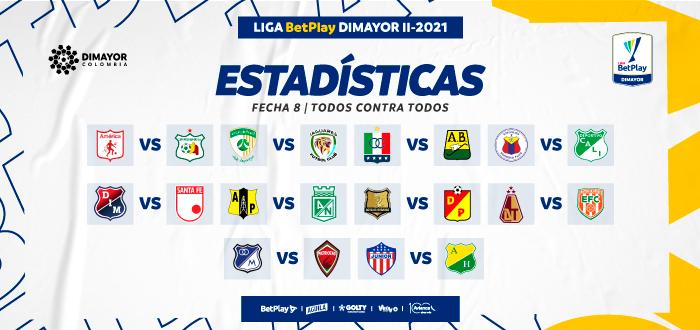 Datos previos Fecha 8 Liga BetPlay DIMAYOR