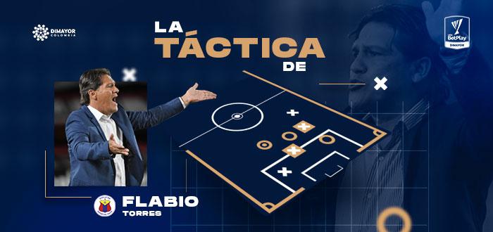 Flabio Torres DT Deportivo Pasto