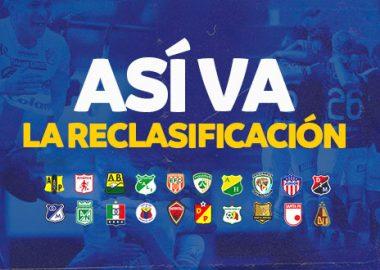 Reclasificación Liga BetPlay 2021