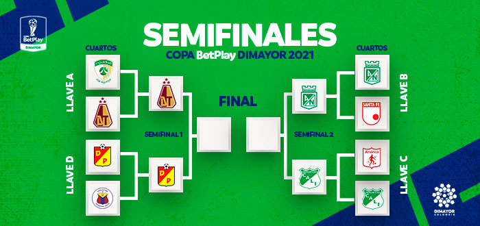 Clasificados a semifinales de Copa BetPlay