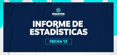 Estadísticas Fecha 13 Liga BetPlay