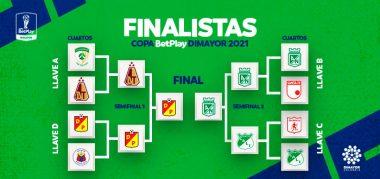 Finalistas Copa BetPlay DIMAYOR 2021